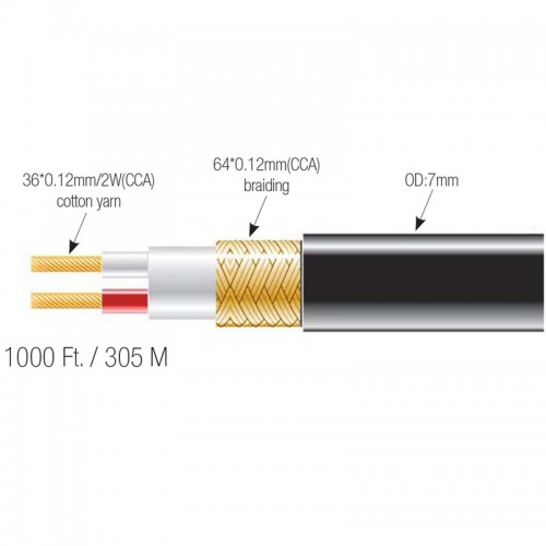 Microphone Cable - RMCS437 Series