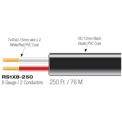 Speaker Cable – RS1 Series