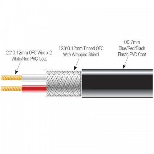 Microphone Cable - SPM Series